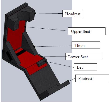 Figure 4.2.1: Final Seat Design