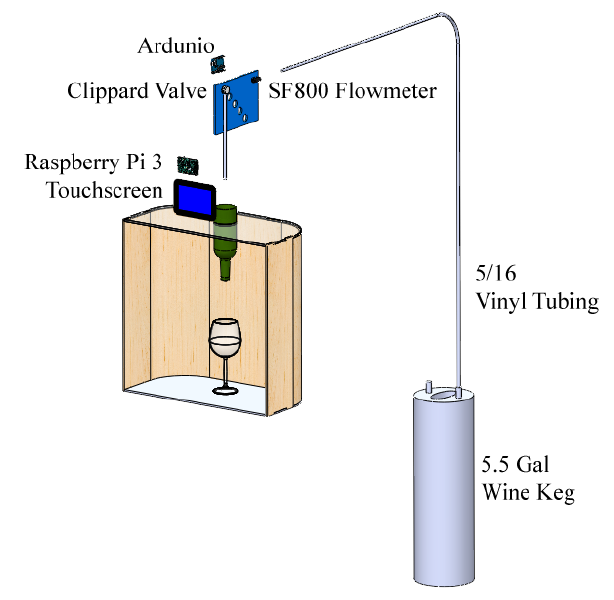 Figure 12: Final concept after CDR review