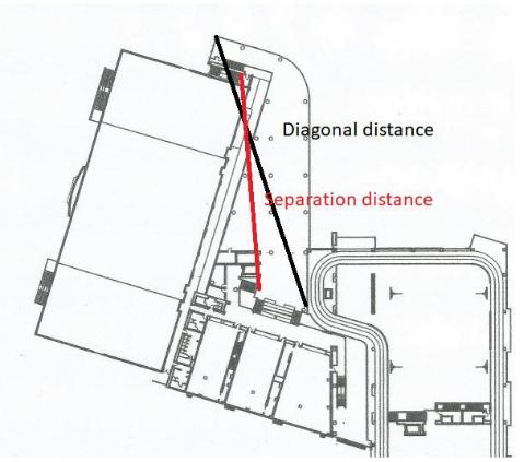 Figure 44. Remoteness Assessment on 2nd floor.